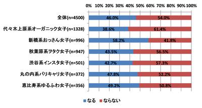[JT]nicheee_逕サ蜒・seiketsukan_010