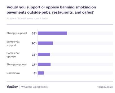 survey-result (3)