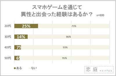 グラフ_3