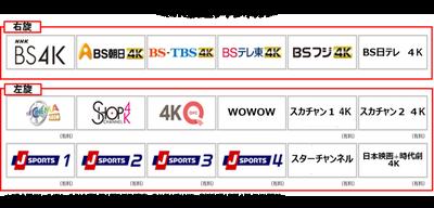 4K放送チャンネル