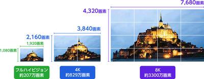 4Kイメージ図