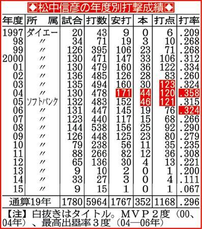 npb16011305030003-p3