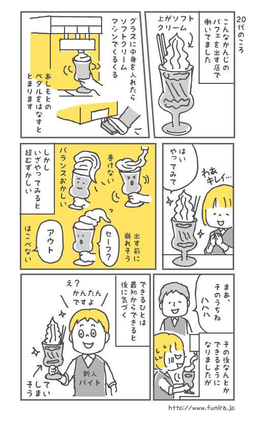 ソフトクリームの日漫画