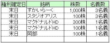 2017y06m29d_200752939