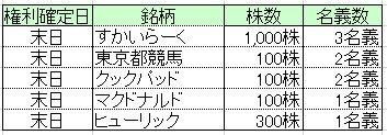 2017y12m30d_115654810