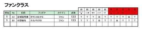 1DEB68F5-D6B2-43AE-AC1B-92E8F36209A1