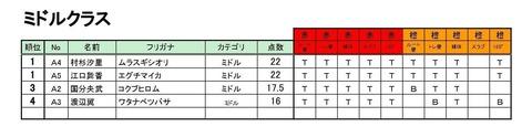 1CDAFEB2-D5CB-4060-9BAF-39C95493555F