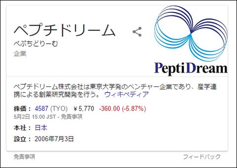 20170509-pep