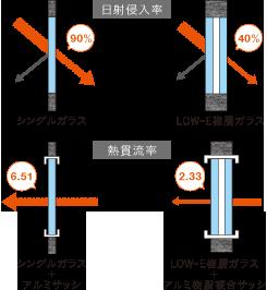 photo_study