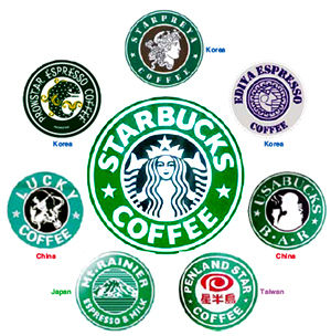 an analysis of the starbucks coffee brand This starbucks coffee company marketing mix or 4ps (product,  case study and  analysis shows how starbucks maintains its brand image.