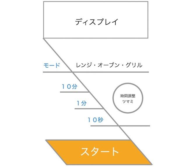 %E3%83%AC%E3%83%B3%E3%82%B8%E3%83%87%E3%82%B6%E3%82%A4%E3%83%B3
