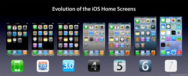 iOS-7-Evolution