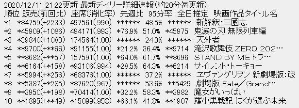 SnapCrab_NoName_2020-12-11_22-38-3_No-00