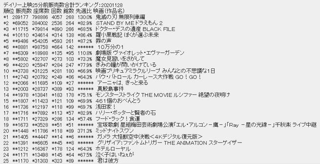 SnapCrab_NoName_2020-11-29_3-4-34_No-00