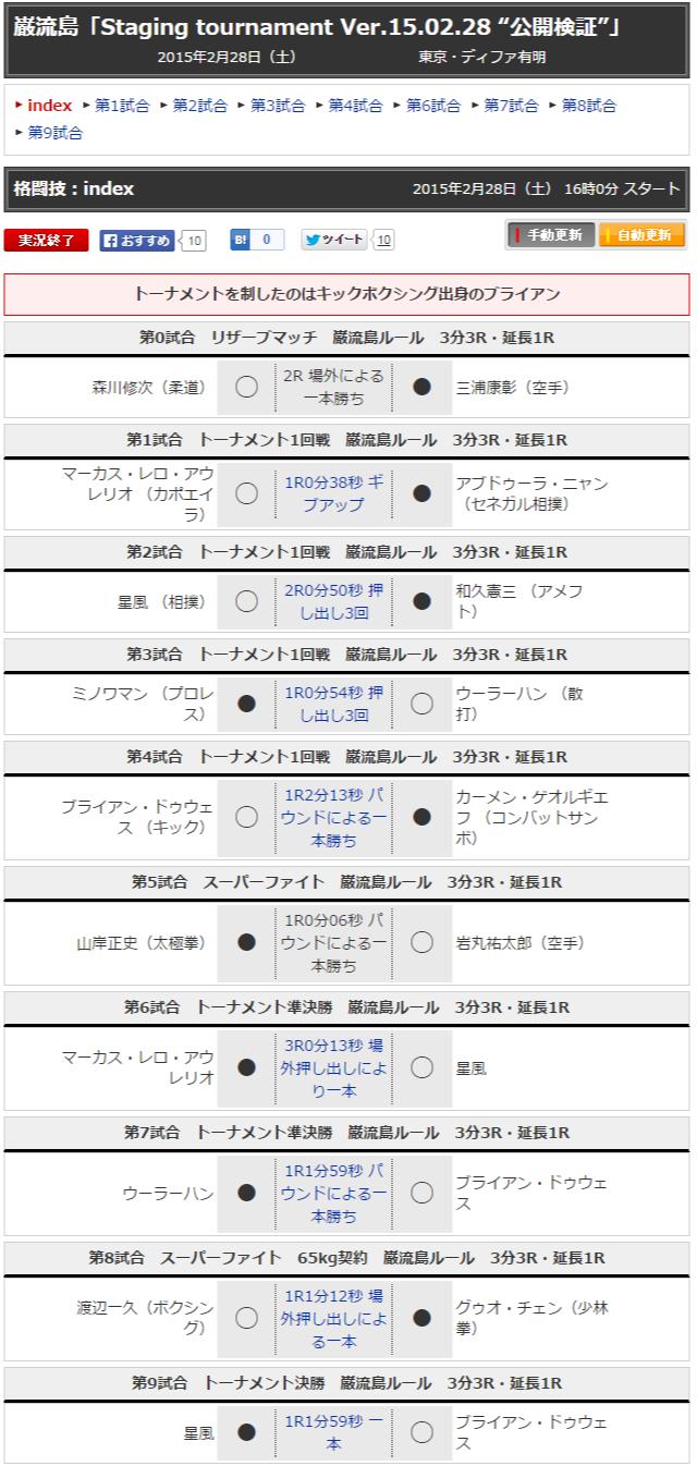 index   格闘技   実況   スポーツナビ