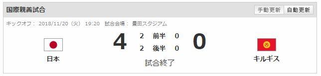 森保ジャパン、4-0でキルギスに快勝