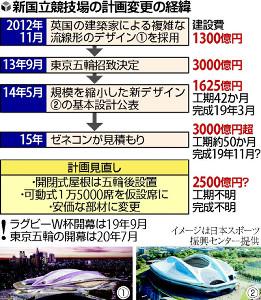 20150604-OYT1I50027-N