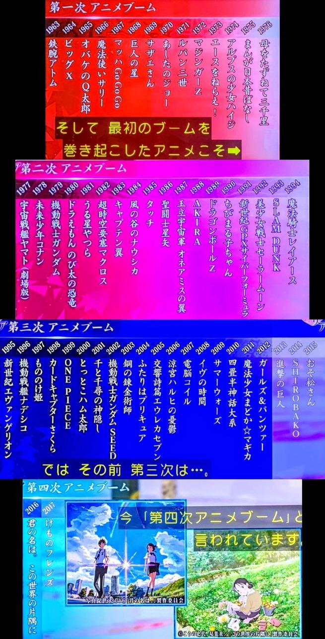 NHK「これが日本の誇る歴代アニメや!!」