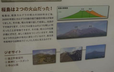 桜島二つの火山