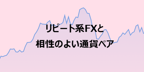 リピート系FX