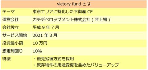 victoryfnd