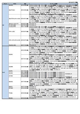 コーディング表 (1)