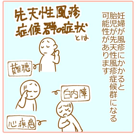 妊婦の風疹抗体04