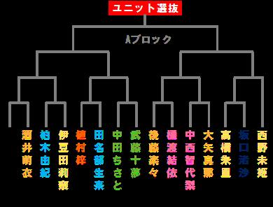 2016a