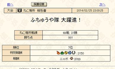 二月下旬猫場所初日&二日目+α・・・どっちがα??