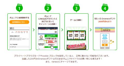 【オムニ7】nanacoギフト200円分-手順