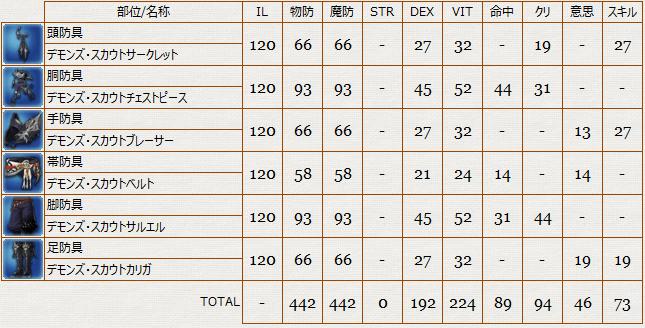 忍_120_デモンズ