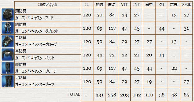 黒_120_ガーロンド
