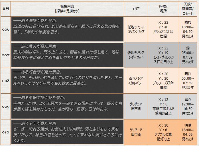 探検手帳_006_010