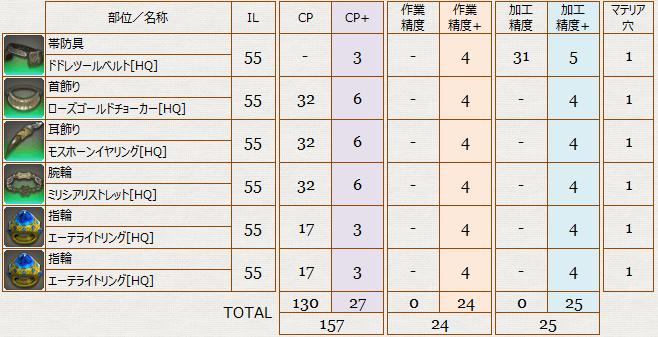 クラフター_装備_帯アクセサリ
