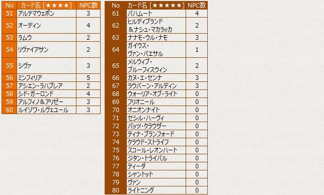 TT_NPC採用カード2