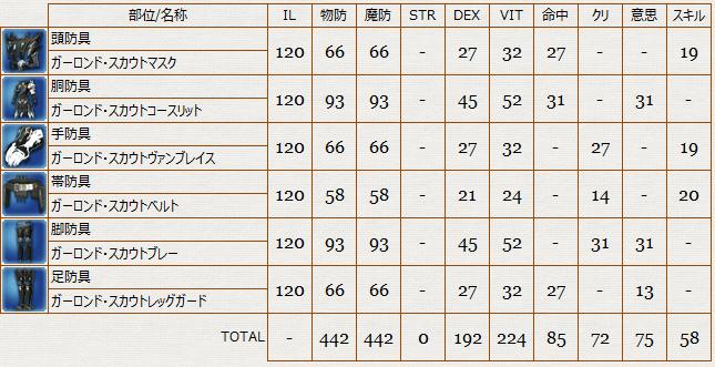 忍_120_ガーロンド