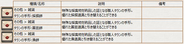 タラン_交換_取得アイテム3