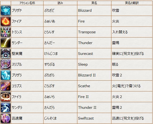 名称_呪1