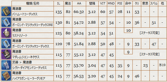 学_武器_115