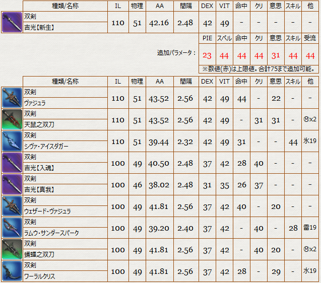 忍_武器_100