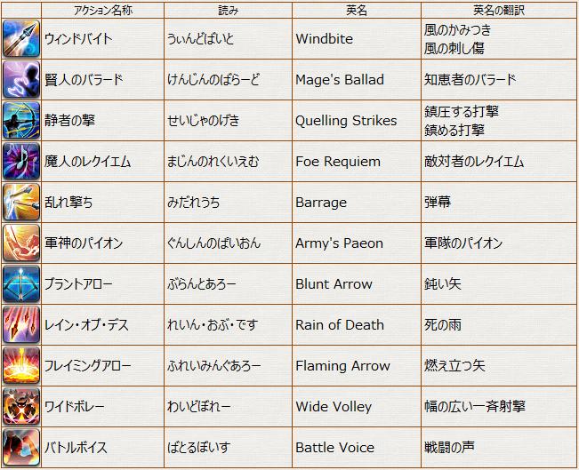 名称_弓2