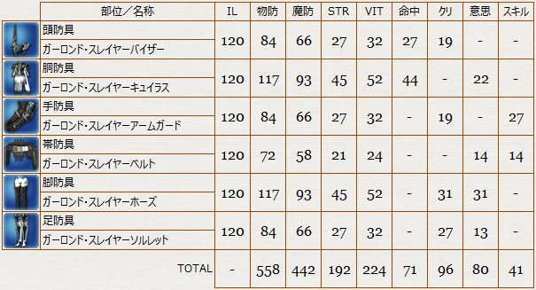 竜_120_ガーロンド