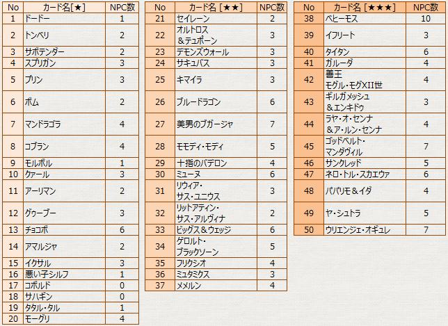 TT_NPC採用カード1