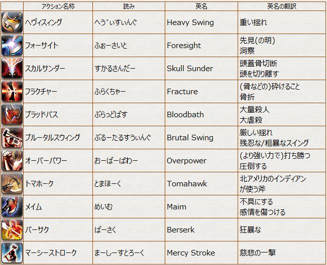 名称_斧1