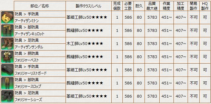 防具_IL60_製作情報