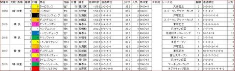 埼玉新聞栄冠賞1