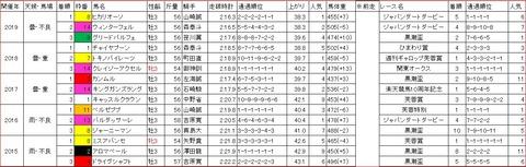 戸塚記念1