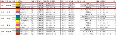埼玉新聞栄冠賞3
