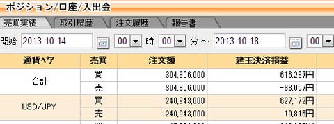 株とFXで100万を7000万円にした投資家が公開した手法が凄い。