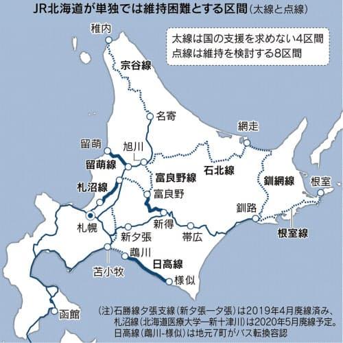 JR北海道新幹線「赤字300億円」の衝撃、札幌開業で貨物壊滅、東京の食品価格暴騰、日本経済が崩壊